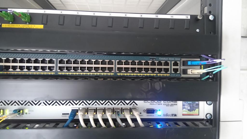 MikroTik Core Router